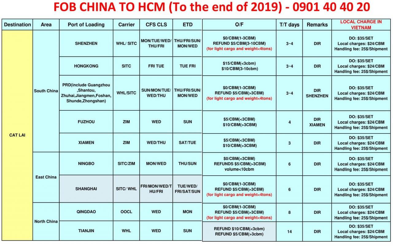 Bảng giá cước vận chuyển LCL - Trung Quốc - HCM